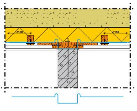 Kantavan väliseinän yläosa oikaistaan ja tasoitetaan ennen tiivistyskaistan sekä höyrynsulkukaistaleen asentamista. Höyrynsulkukaistaleen tulee olla riittävän leveä, jotta se voidaan limittää ja teipata varsinaisen höyrynsulkumuovin kanssa.