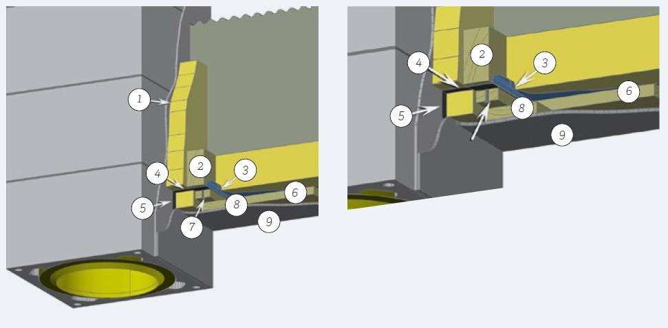 Hormin liitos yläpohjaan (1) Harkkorakenteisen hormin pinta tasoitetaan sementtisideaineisella tasoitteella tai oikaisulaastilla. Tasoituksen tulee ulottua vähintään apukoolauksen/kattoristikon alapinnan tasoon. (2) Apukoolaus 50x100 mm tai kattoristikko asennetaan hormin ympärille huomioiden samalla hormityypin vaatima suojaetäisyys. (3) Palovilla ≥ 20 mm asennetaan apukoolauksen ja hormin väliin siten, että sen yläpinta ulottuu noin 100 mm yläpohjaeristeen yläpintaa korkeammalle. Palovillan alapinta tulee apukoolauksen alapinnan tasalle. (4) Höyrynsulkumuovi 0,2 mm asennetaan apukoolausta vasten siten, että höyrynsulkumuoviin syntyy pieni laskostus. Höyrynsulku kiinnitetään apukoolaukseen nitojalla k100..k150. (5) Hormin tiivistysteippi (kokonaisleveys150 mm) kiinnitetään saumakohtaan siten, että teipin reuna asettuu apukoolauksen huoneen puoleisen reunan tasoon. Teipin toinen puoli kiinnitetään hormia vasten. Teipin asennus aloitetaan apukoolauksen huoneen puoleisesta reunasta hormia kohden. (6) Asennetaan katon ristiin koolauksen 1. kerros. (7) Koolausten väliin asennetaan 22x50 mm puristusrima, joka kiinnitetään apukoolaukseen ruuveilla R3.5x50 k300. Liitoksessa riman tulee kiinnittyä tasaisesti apukoolausta vasten, jotta liitoksesta tulisi tiivis. (8) Asennetaan ristiin koolauksen 2. kerros. Ristikoolauksen ja hormin välinen tila täytetään palovillalla. (9) Katon verhous tehdään rakennetyypin mukaan.