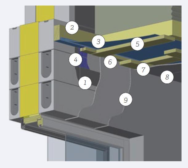 Puuyläpohjan liitos harkkoulkoseinään päätyseinillä (1) Päätyseinään tehdään oikaisulaastilla tasoitekaista, jonka alapinta ulottuu noin 100 mm valmiin kattopinnan alapuolelle ja yläpinta noin 50 mm eristetason yläpuolelle. (2) Tukipuu 50x100 mm kiinnitetään seinään tulpparuuvein R 5.0x100 k400. (3) Kattokannattajien asennuksen jälkeen asennetaan höyrynsulku 0,2 mm (PEL E 200, standardin SFS-EN 13984 mukainen kalvo) reunalaskos tukipuuta vasten. Höyrynsulku kiinnitetään nitojalla k100..k150. (4) Liitosnauhan (esim. Contega PV) teippiosa kiinnitetään tukipuun 50x100 mm ulommaiseen reunaan ja painetaan höyrynsulkumuovia vasten. Liitosnauha kiinnitetään tasoitemassalla ja lastalla painaen seinää vasten. Kiinnityksessä liitosnauhan verkko osa sekä noin 3 cm huopakangasosuutta taittuvat seinäosalle. Loppuosa huopaosuudesta kiinnittyy höyrynsulkumuoviin. (5) Kattokoolauksen 1. kerros asennetaan. (6) Koolausten väliin asennetaan 22x50 puristusrima, joka kiinnitetään ruuveilla R3.5x50 k300. Liitoksessa on huolehdittava siitä, että rima puristuu tasaisesti tukipuuta vasten. (7) Koolauksen 2. kerros asennetaan. (8) Katon verhous rakennetyypin mukaan. (9) Seinän tasoitus.