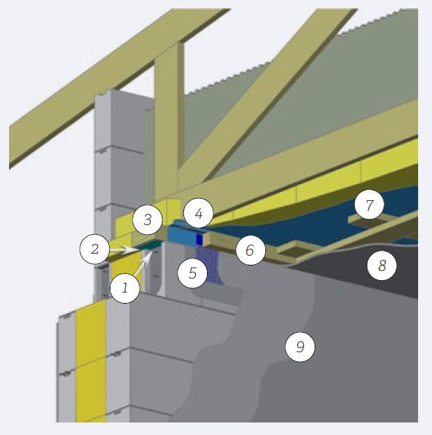 Puuyläpohjan liitos harkkoulkoseinään sivuseinillä (1) Ylimmän harkon yläpinta oikaistaan tarvittaessa. (2) Yläjuoksun ja seinän väliin asennetaan tiivistyskaista (esim. polyeteenikaista). (3) Yläjuoksu kiinnitetään RST-kierretangoin k600 sekä asennetaan kattokannattajat. (4) Höyrynsulku 0,2 mm (PEL E 200, standardin SFS-EN 13984 mukainen kalvo) laskostetaan ja taitetaan yläjuoksua vasten noin 50 mm leveydeltä ja kiinnitetään alustavasti nitojalla k100...k150. (5) Liitoskankaan (esim. Contega PV) liimareuna painetaan höyrynsulun pystytaitosta vasten. Liitoskangas kiinnitetään tasoitemassalla seinään lastaa apuna käyttäen. Kiinnityksessä liitoskankaan verkko-osa sekä noin 3 cm huopakangasosuutta taittuvat seinäosalle. Loppuosa huopaosuudesta kiinnittyy höyrynsulkumuoviin. (6) Liitoskankaan ja muovin päälle asennetaan rima 44x44 mm, joka kiinnitetään ruuvein R3.5x60 k300. Liitoksessa on huolehdittava siitä, että rima puristuu tasaisesti yläjuoksua vasten. (7) Ristiin koolaus rakennetyypin mukaan. (8) Katon verhous rakennetyypin mukaan. (9) Seinän tasoitus.